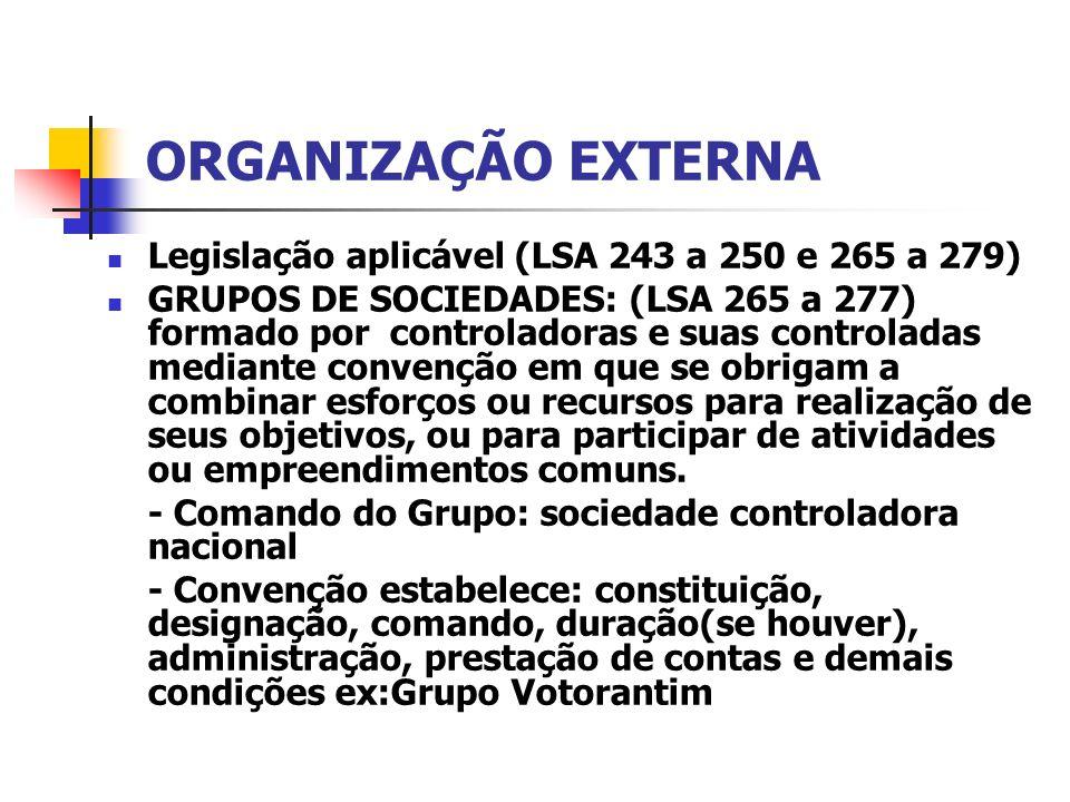 ORGANIZAÇÃO EXTERNA Legislação aplicável (LSA 243 a 250 e 265 a 279)