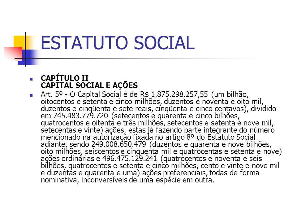 ESTATUTO SOCIAL CAPÍTULO II CAPITAL SOCIAL E AÇÕES