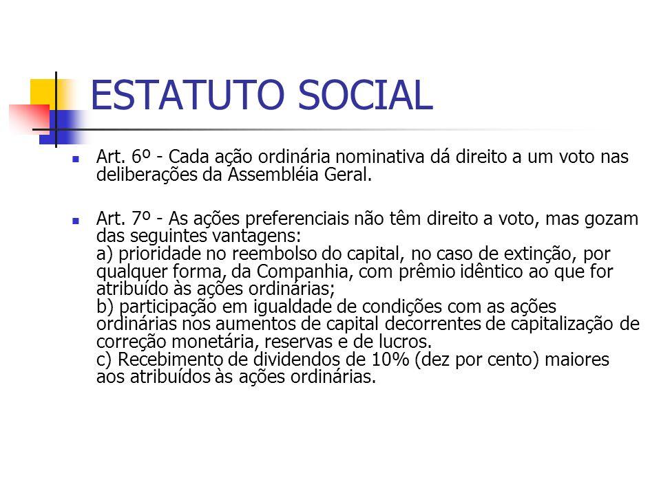 ESTATUTO SOCIAL Art. 6º - Cada ação ordinária nominativa dá direito a um voto nas deliberações da Assembléia Geral.