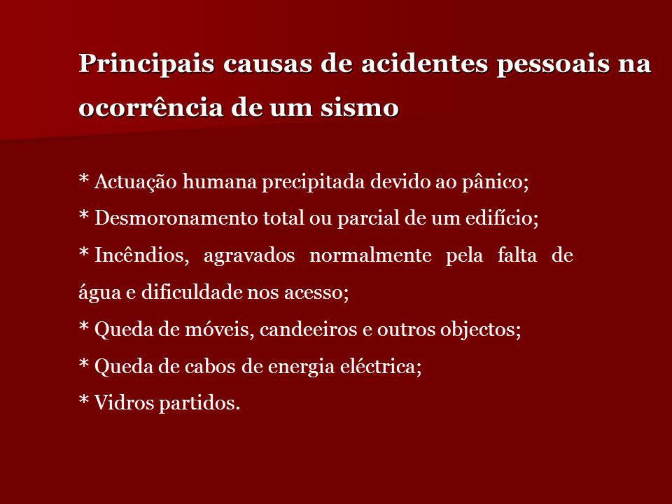 Principais causas de acidentes pessoais na ocorrência de um sismo