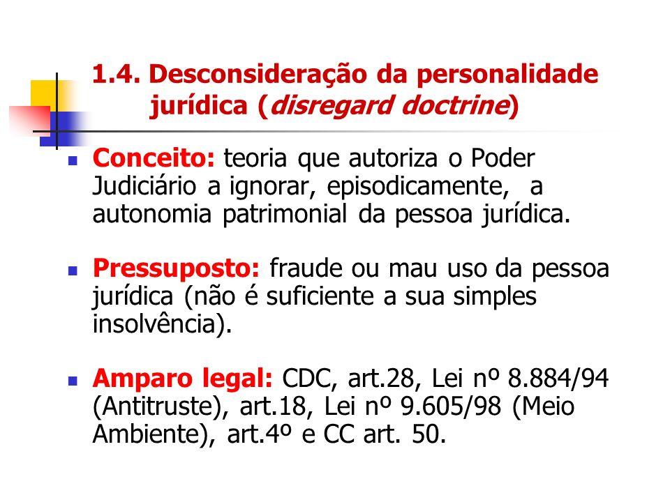 1.4. Desconsideração da personalidade jurídica (disregard doctrine)