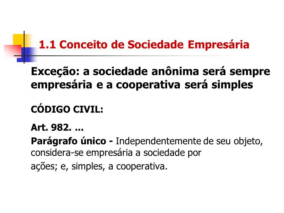 1.1 Conceito de Sociedade Empresária