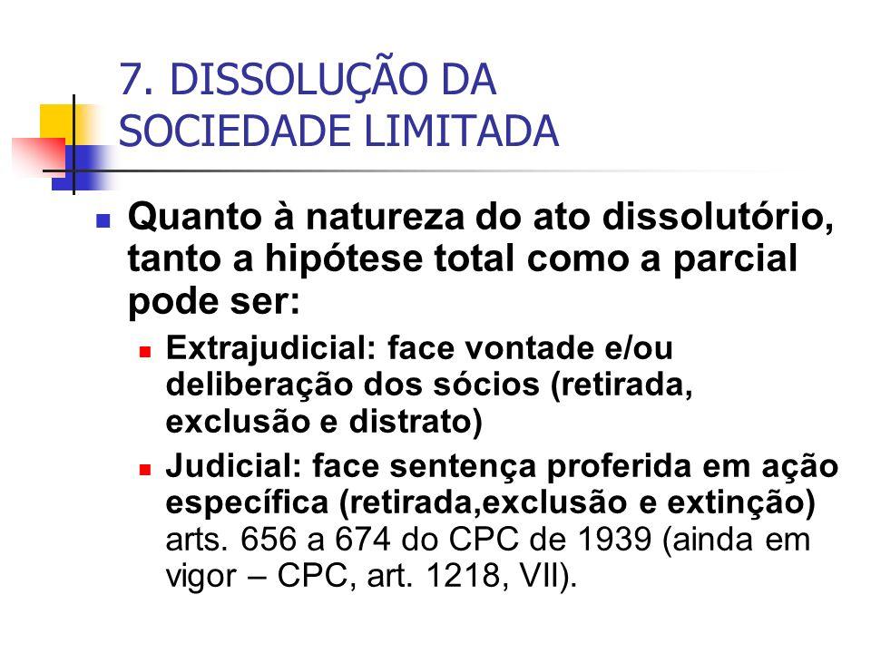 7. DISSOLUÇÃO DA SOCIEDADE LIMITADA