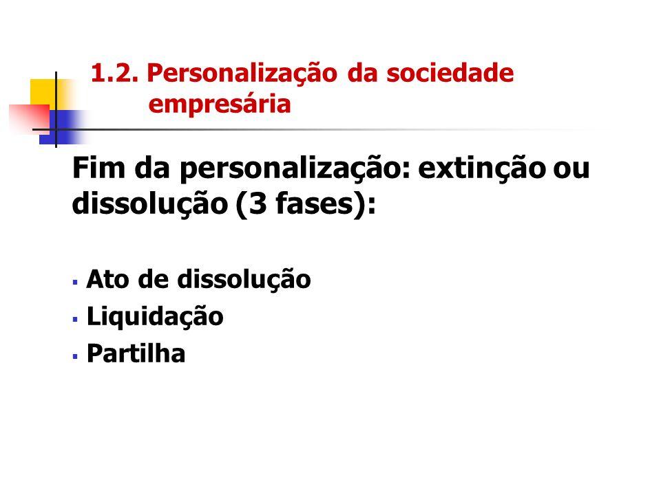 1.2. Personalização da sociedade empresária