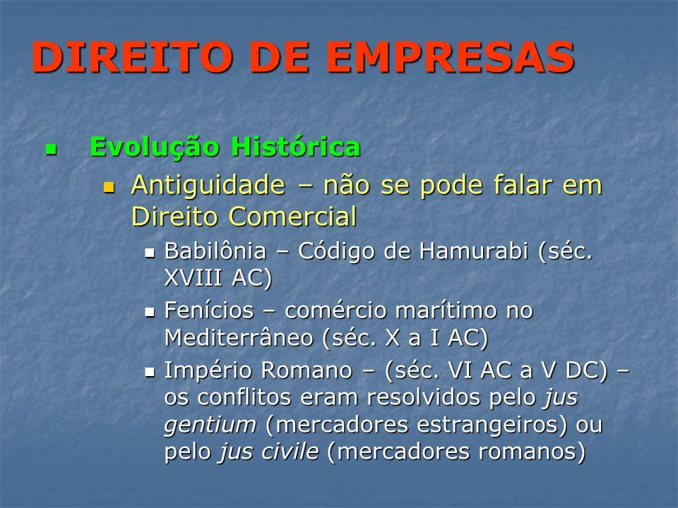 DIREITO DE EMPRESAS Evolução Histórica