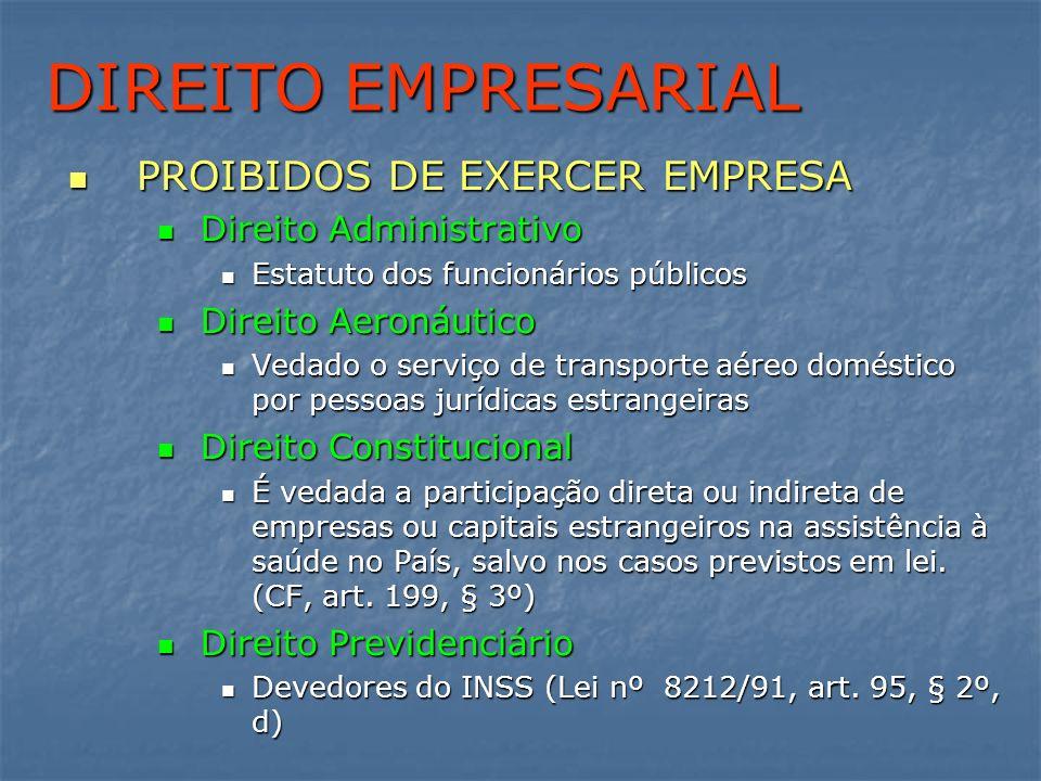 DIREITO EMPRESARIAL PROIBIDOS DE EXERCER EMPRESA