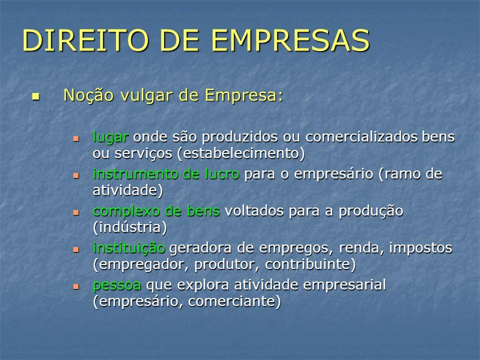 DIREITO DE EMPRESAS Noção vulgar de Empresa: