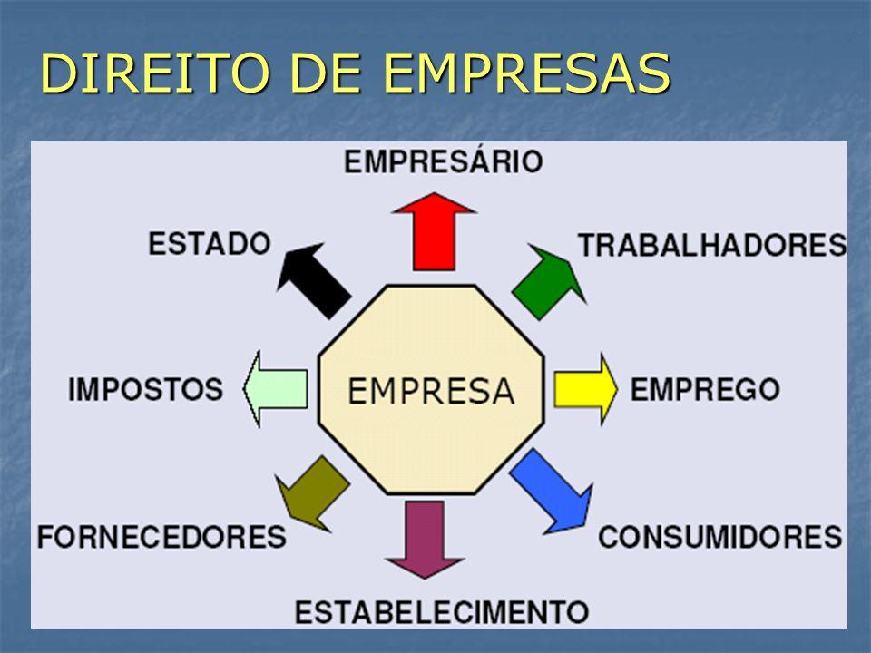DIREITO DE EMPRESAS DIREITO DE EMPRESAS