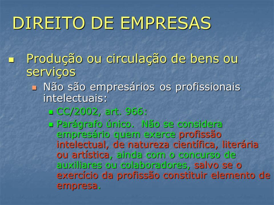 DIREITO DE EMPRESAS Produção ou circulação de bens ou serviços