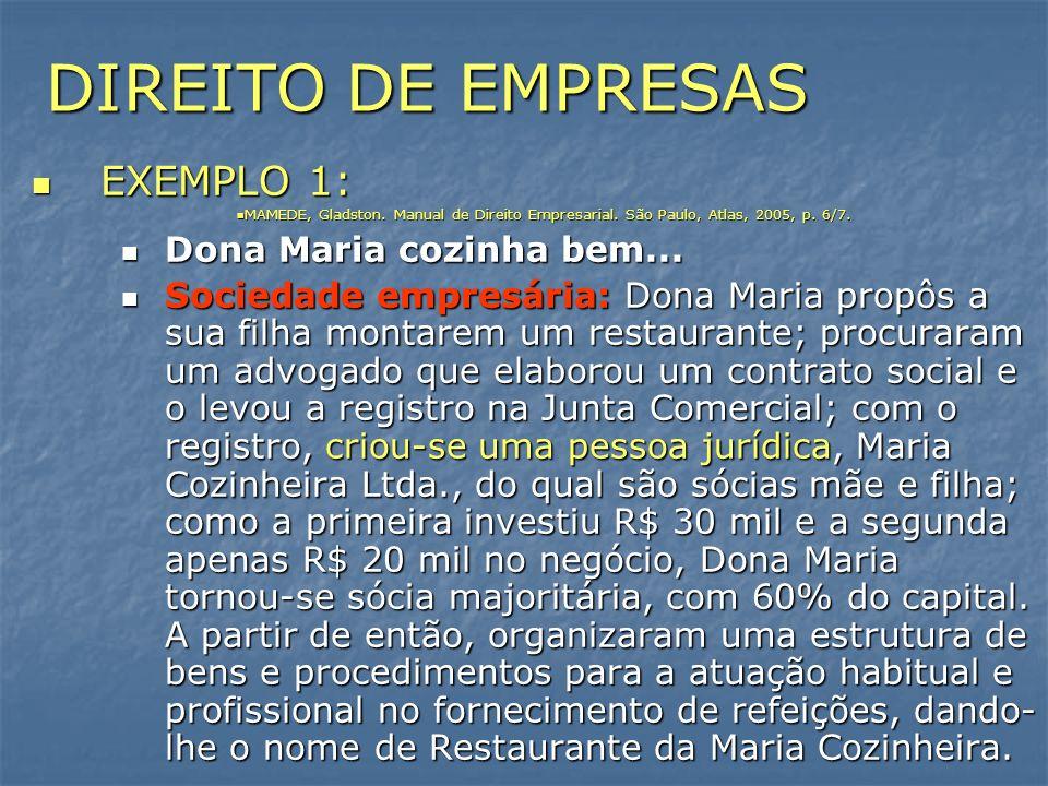 DIREITO DE EMPRESAS EXEMPLO 1: Dona Maria cozinha bem...