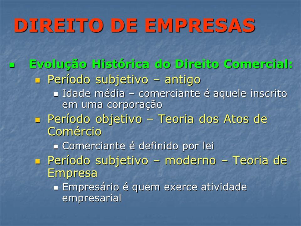 DIREITO DE EMPRESAS Evolução Histórica do Direito Comercial:
