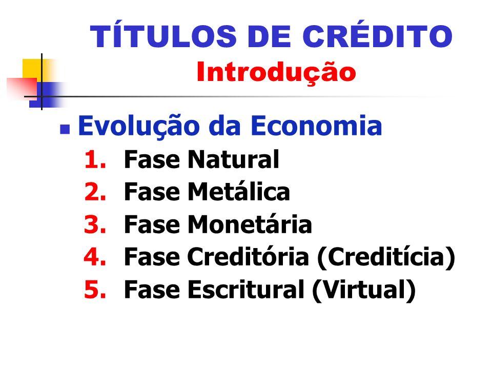 TÍTULOS DE CRÉDITO Introdução