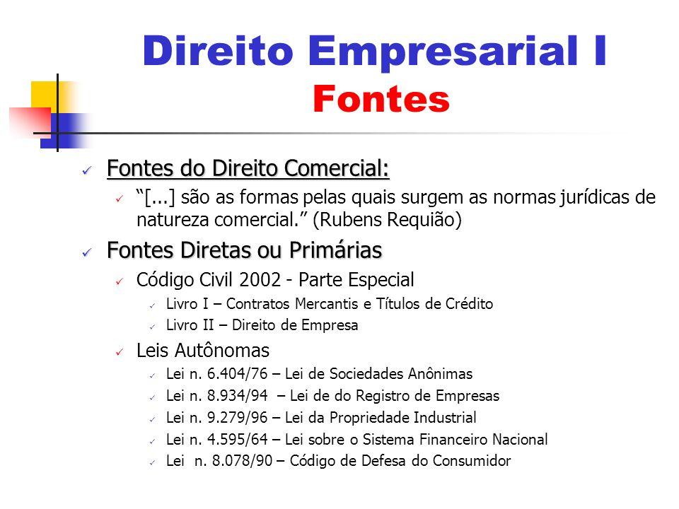 Direito Empresarial I Fontes