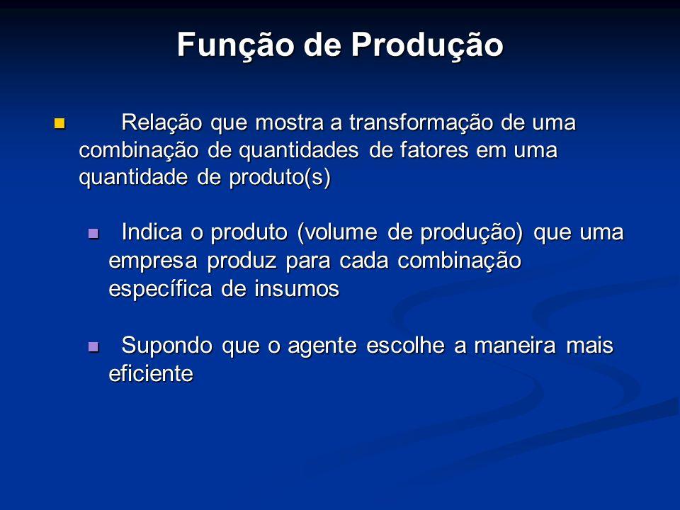 Função de Produção Relação que mostra a transformação de uma combinação de quantidades de fatores em uma quantidade de produto(s)