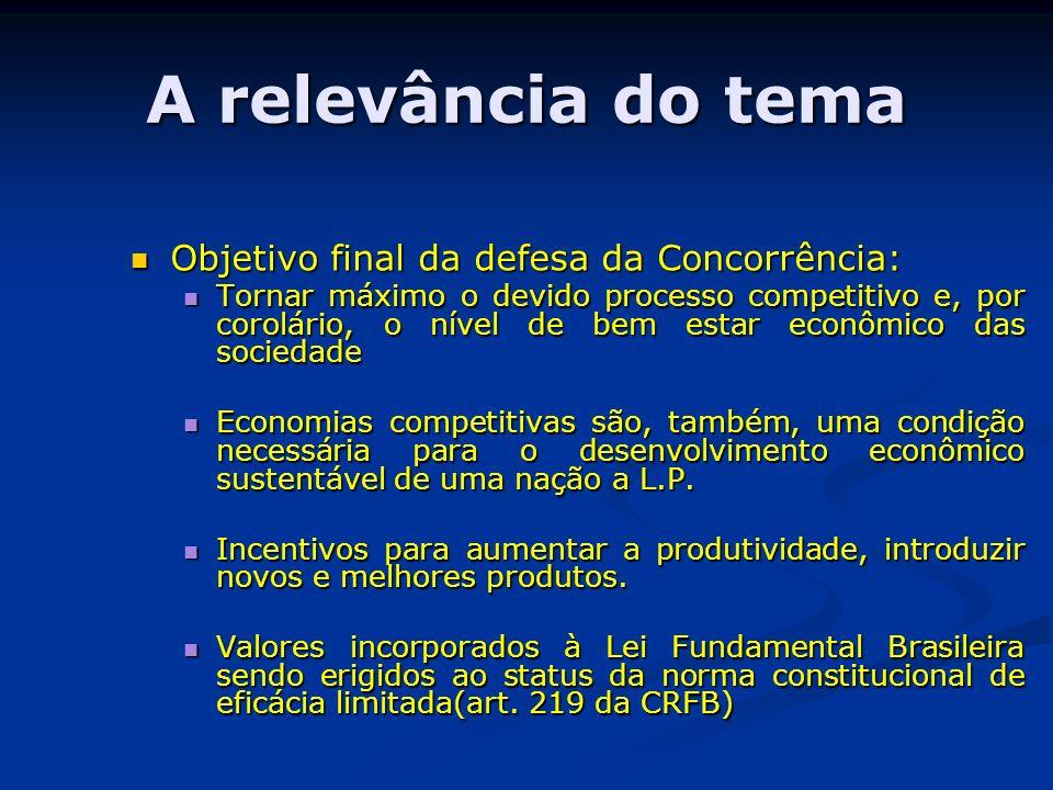 A relevância do tema Objetivo final da defesa da Concorrência: