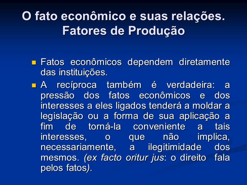 O fato econômico e suas relações. Fatores de Produção