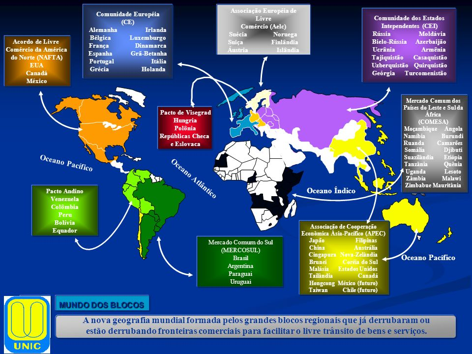 Associação Européia de Livre