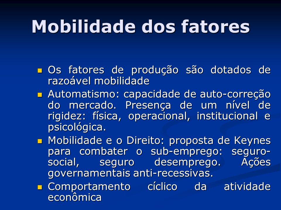 Mobilidade dos fatores