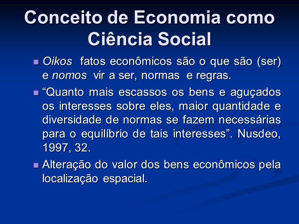 Conceito de Economia como Ciência Social