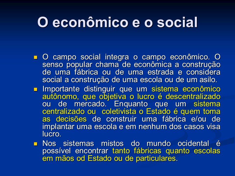 O econômico e o social