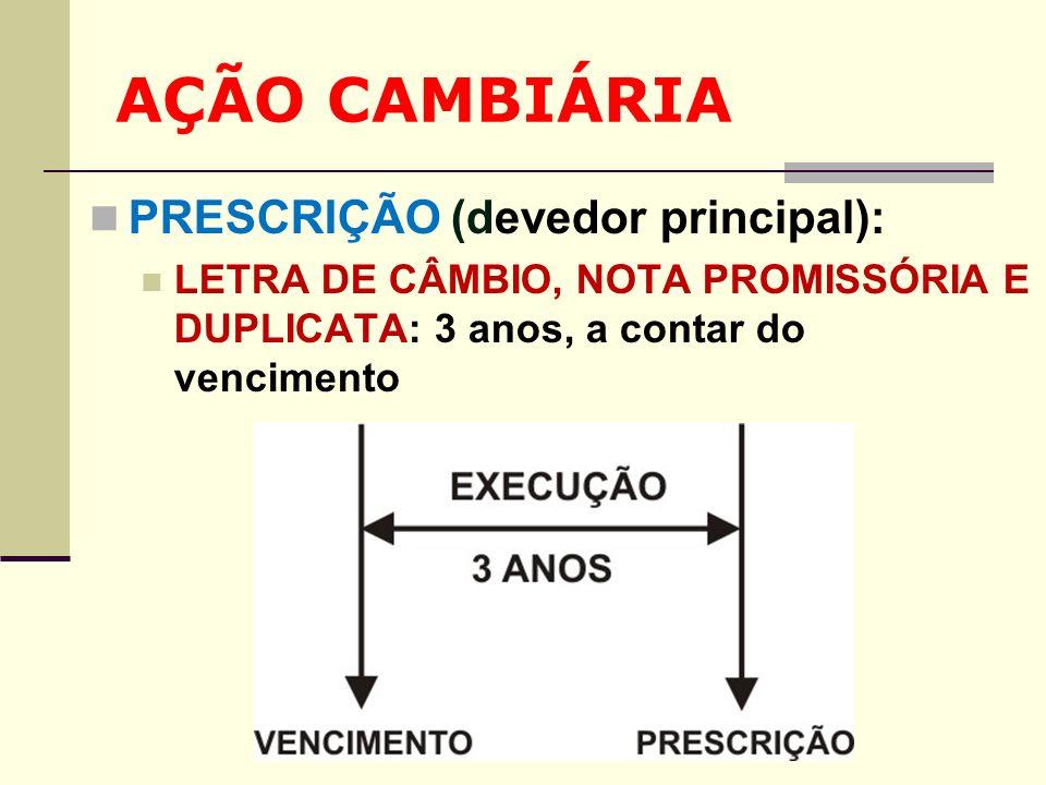 AÇÃO CAMBIÁRIA PRESCRIÇÃO (devedor principal):