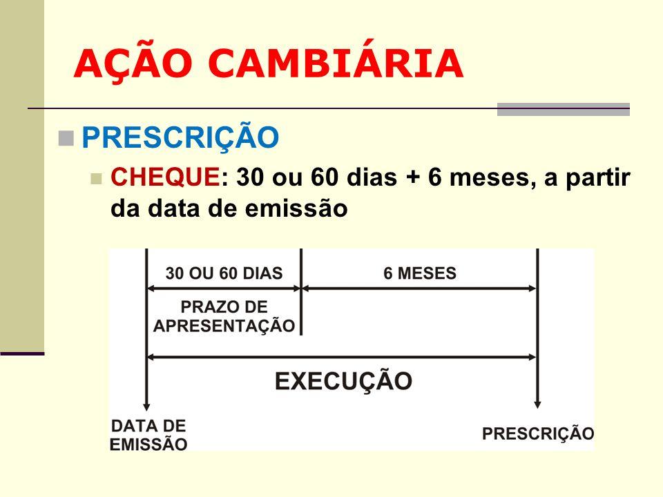 AÇÃO CAMBIÁRIA PRESCRIÇÃO