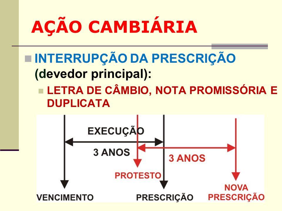 AÇÃO CAMBIÁRIA INTERRUPÇÃO DA PRESCRIÇÃO (devedor principal):