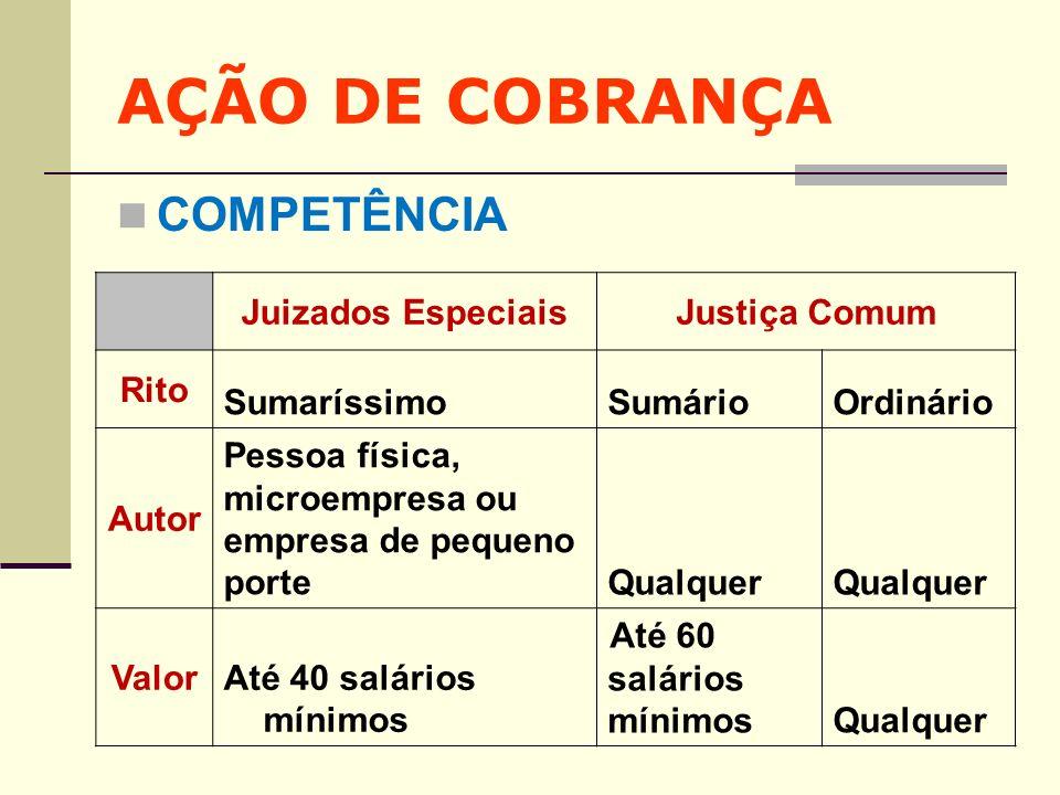 AÇÃO DE COBRANÇA COMPETÊNCIA Juizados Especiais Justiça Comum Rito