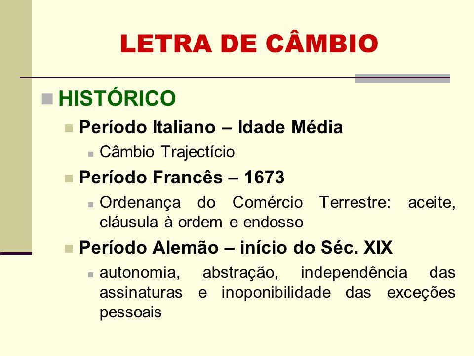 LETRA DE CÂMBIO HISTÓRICO Período Italiano – Idade Média
