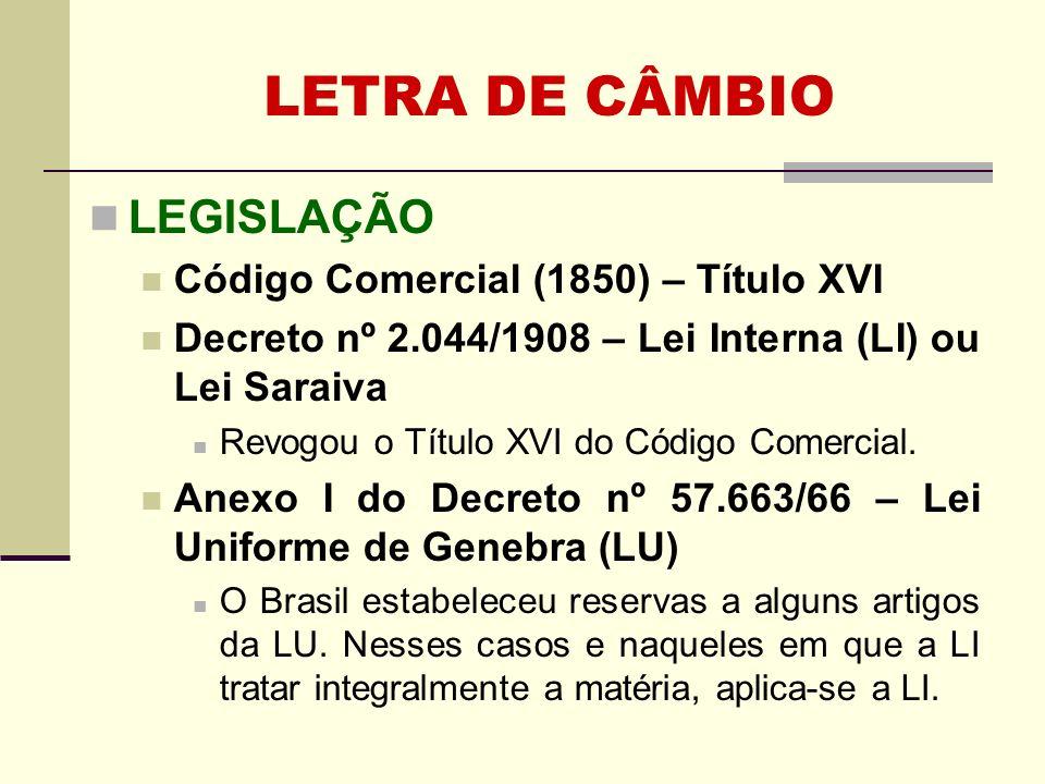 LETRA DE CÂMBIO LEGISLAÇÃO Código Comercial (1850) – Título XVI