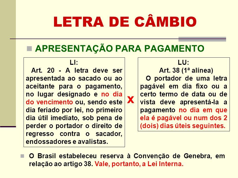 LETRA DE CÂMBIO x APRESENTAÇÃO PARA PAGAMENTO LI: