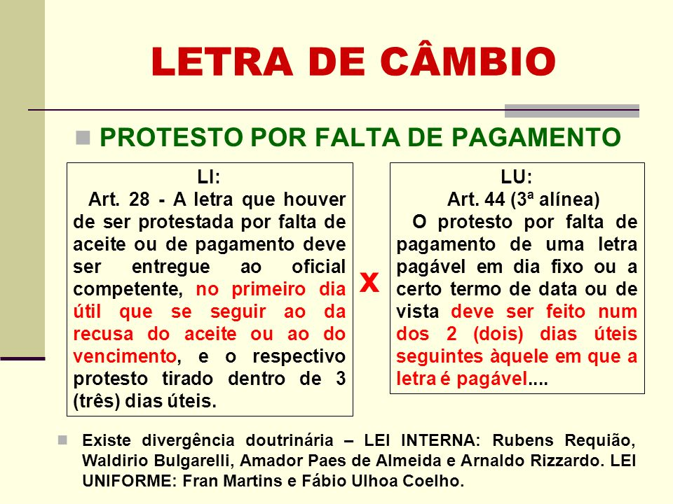 LETRA DE CÂMBIO x PROTESTO POR FALTA DE PAGAMENTO LI: