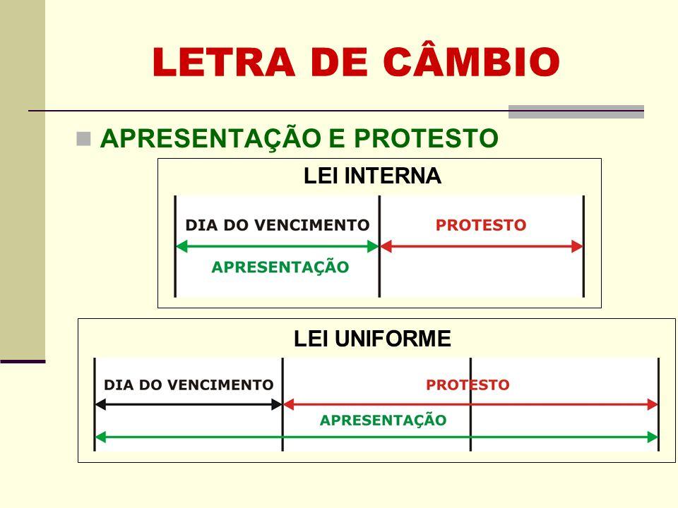 LETRA DE CÂMBIO APRESENTAÇÃO E PROTESTO LEI INTERNA LEI UNIFORME 51