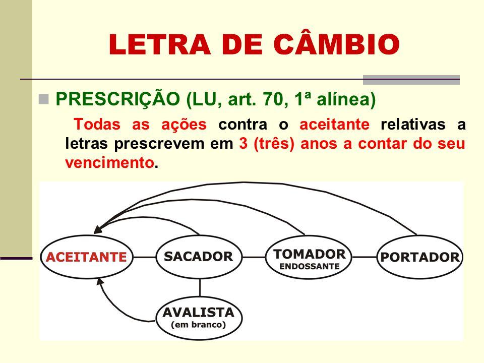 LETRA DE CÂMBIO PRESCRIÇÃO (LU, art. 70, 1ª alínea)