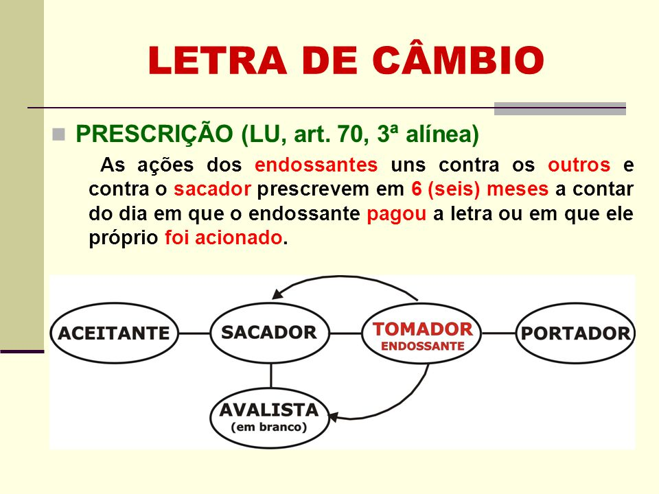 LETRA DE CÂMBIO PRESCRIÇÃO (LU, art. 70, 3ª alínea)