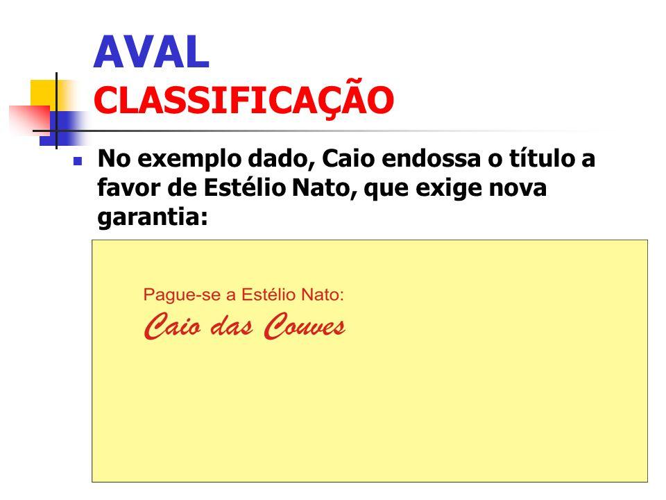 AVAL CLASSIFICAÇÃO No exemplo dado, Caio endossa o título a favor de Estélio Nato, que exige nova garantia: