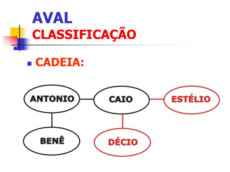AVAL CLASSIFICAÇÃO CADEIA: Clique para adicionar texto