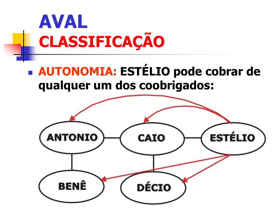 AVAL CLASSIFICAÇÃO AUTONOMIA: ESTÉLIO pode cobrar de qualquer um dos coobrigados: Clique para adicionar texto.