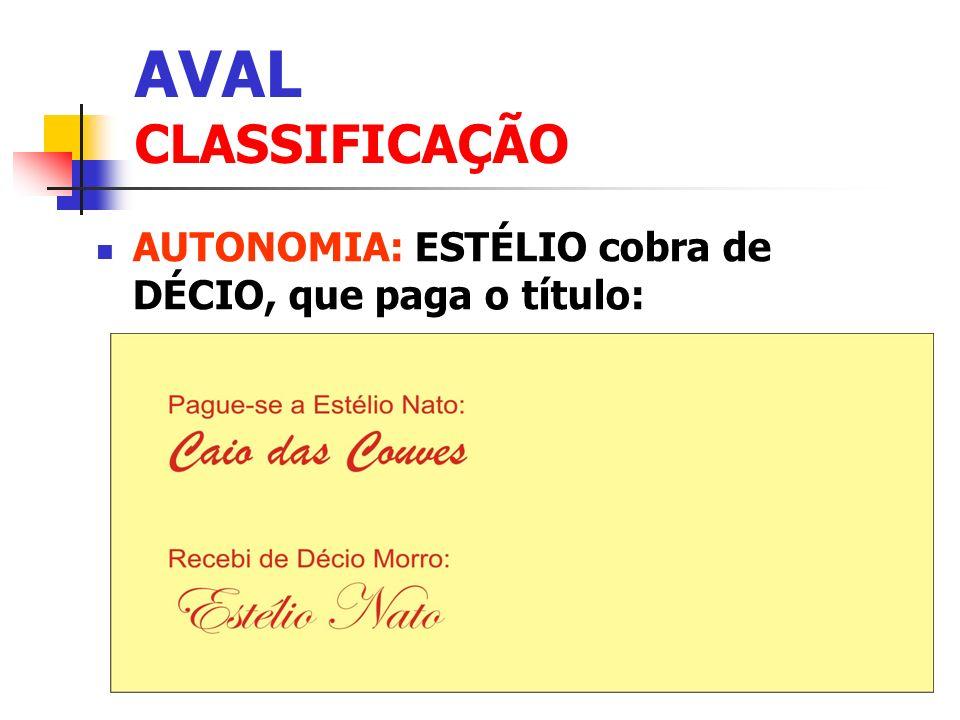 AVAL CLASSIFICAÇÃO AUTONOMIA: ESTÉLIO cobra de DÉCIO, que paga o título: Clique para adicionar texto.