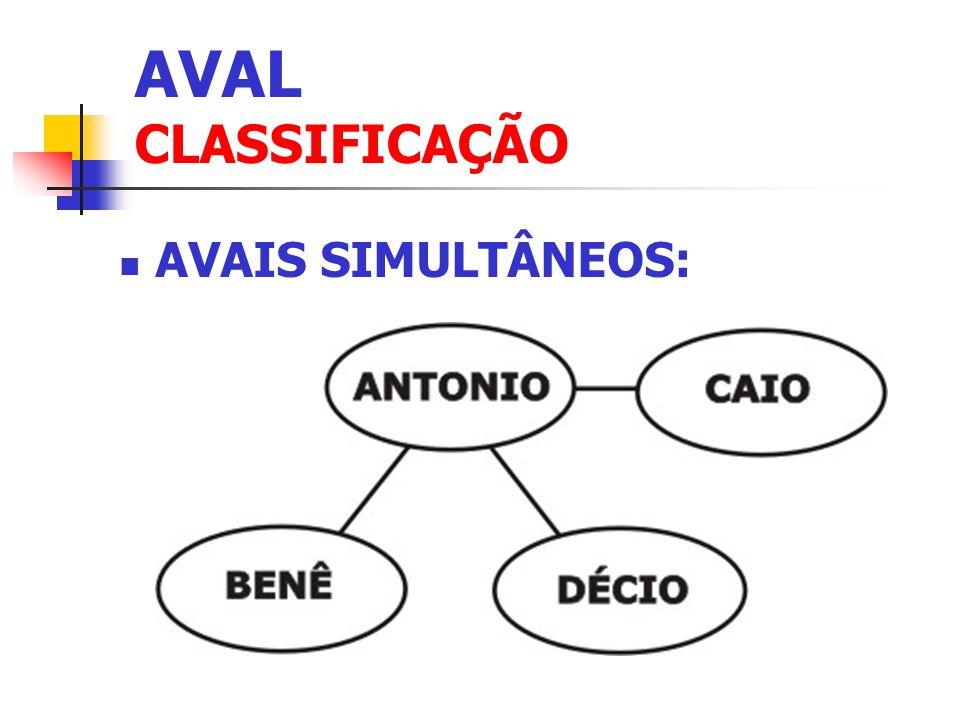 AVAL CLASSIFICAÇÃO AVAIS SIMULTÂNEOS: Clique para adicionar texto