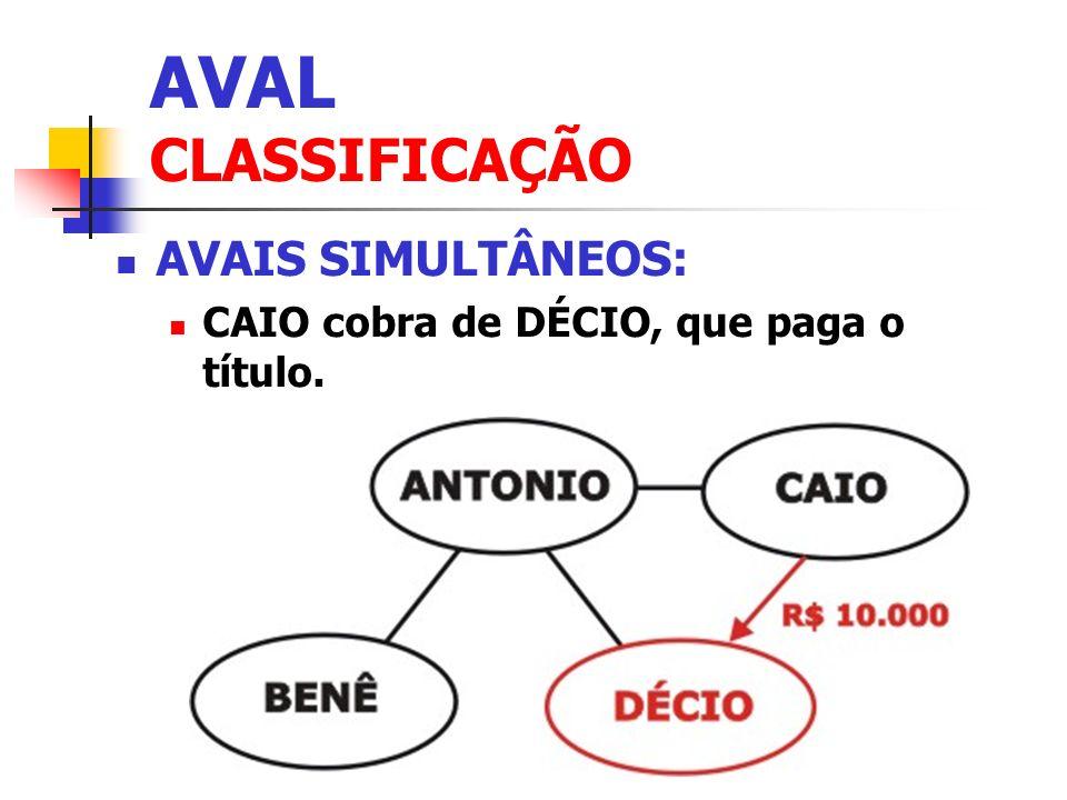 AVAL CLASSIFICAÇÃO AVAIS SIMULTÂNEOS:
