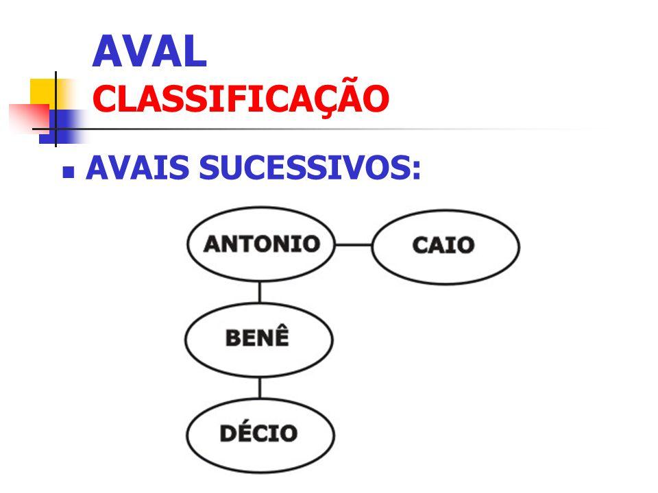AVAL CLASSIFICAÇÃO AVAIS SUCESSIVOS: Clique para adicionar texto
