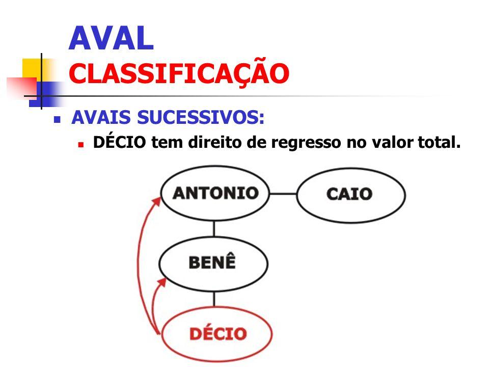AVAL CLASSIFICAÇÃO AVAIS SUCESSIVOS: