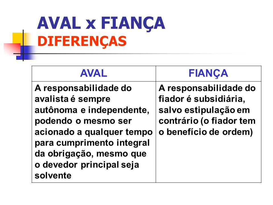 AVAL x FIANÇA DIFERENÇAS