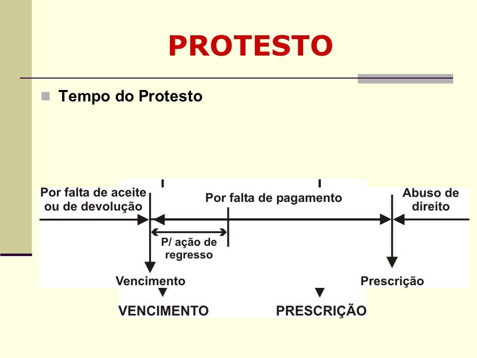 PROTESTO Tempo do Protesto Clique para adicionar texto
