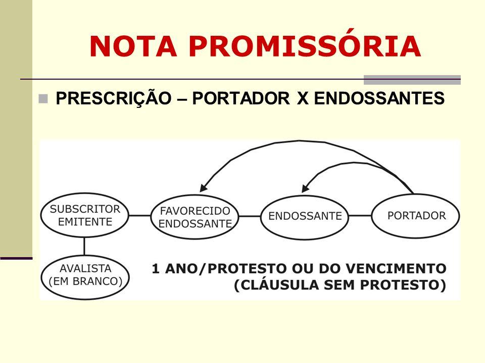 NOTA PROMISSÓRIA PRESCRIÇÃO – PORTADOR X ENDOSSANTES