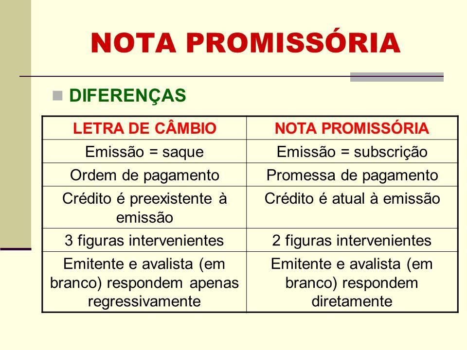 NOTA PROMISSÓRIA DIFERENÇAS LETRA DE CÂMBIO NOTA PROMISSÓRIA