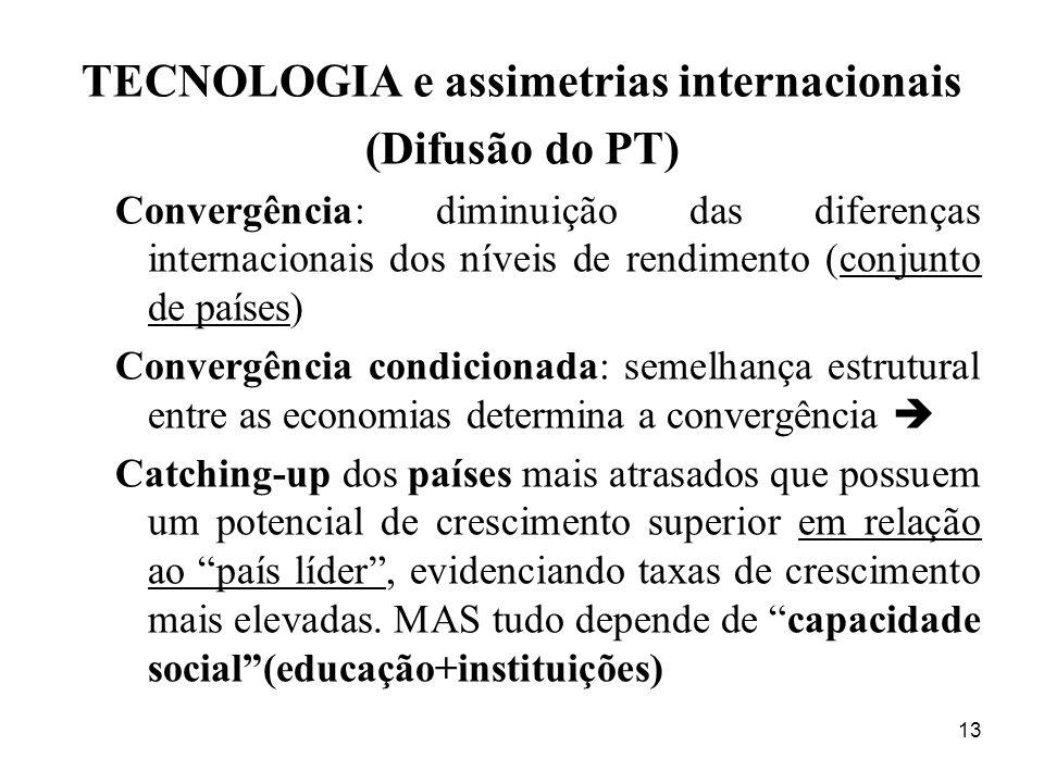 TECNOLOGIA e assimetrias internacionais
