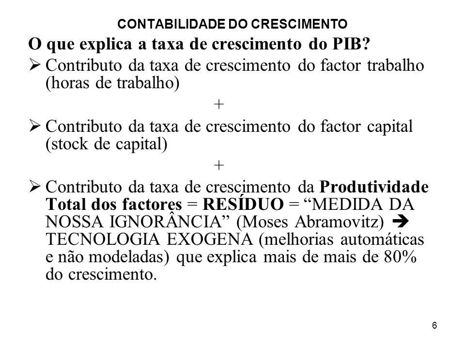 CONTABILIDADE DO CRESCIMENTO