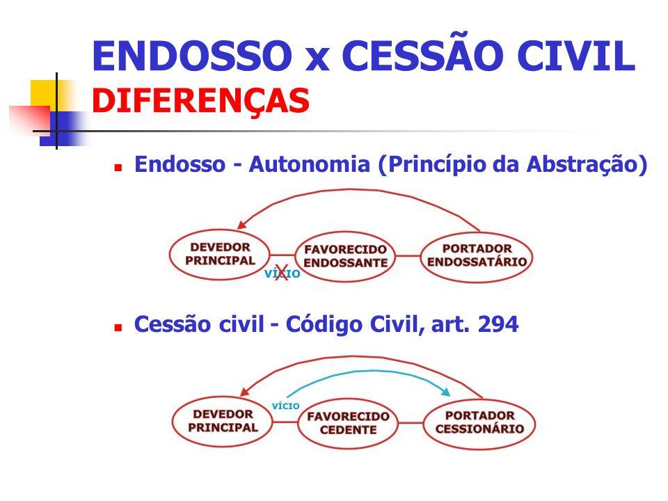 ENDOSSO x CESSÃO CIVIL DIFERENÇAS